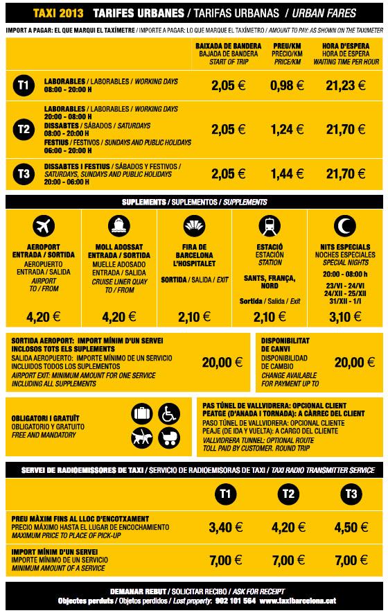 Estas son las tarifas oficiales aprobadas por el IMT